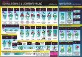 Schallsignale & Lichterführung