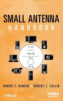 Small Antenna - Hansen