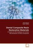 Dental Composite Resin Restorative Materials
