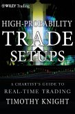 High-Probability Trade Setups
