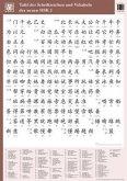 Tafel der Schriftzeichen und Vokabeln des neuen HSK 2