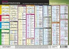 Seekartenzeichen, Info-Tafel