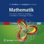 Die Grafiken und Aufgaben des Buches Mathematik, DVD-ROM