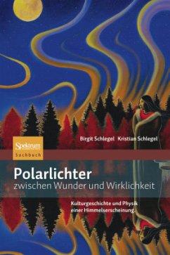 Polarlichter Filmen
