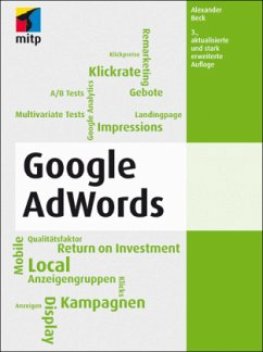 Google AdWords - Beck, Alexander