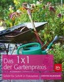 Das 1 x 1 der Gartenpraxis