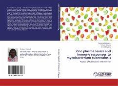 Zinc plasma levels and immune responses to mycobacterium tuberculosis