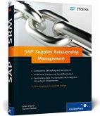 SAP Supplier Relationship Management