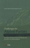 Challenges for Alpine Parties