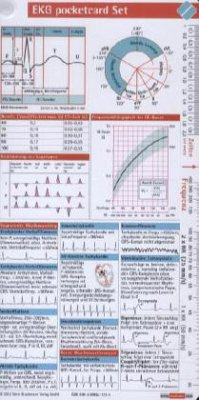 EKG pocketcard Set