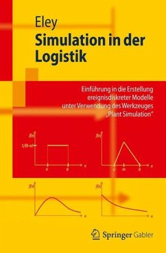 Simulation in der Logistik - Eley, Michael