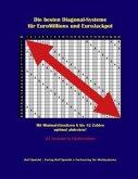 Die besten Diagonal-Systeme für EuroMillions und EuroJackpot