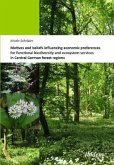 Motives and beliefs influencing economic preferences for functional biodiversity and ecosystem services in Central Germa