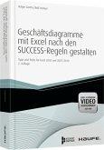 Geschäftsdiagramme mit Excel nach den SUCCESS-Regeln gestalten