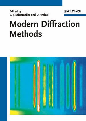Modern Method Collections