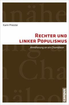 Rechter und linker Populismus - Priester, Karin