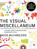 The Visual Miscellaneum