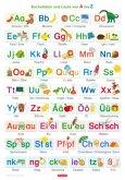 Fragenbär-Lernposter, Buchstaben und Laute von A bis Z (Hochformat)