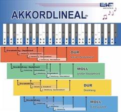 Akkordlineal
