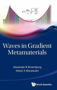 Waves in Gradient Metamaterials