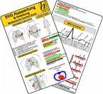 EKG Auswertung & Anleitung - Medizinische Taschen-Karte