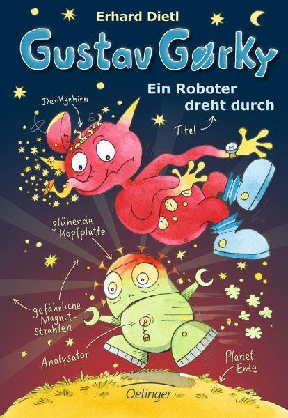 Buch-Reihe Gustav Gorky von Erhard Dietl