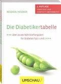 Die Diabetikertabelle - Über 22.000 Nährstoffangaben für Diabetes Typ 1 und 2