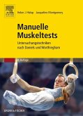 Manuelle Muskeltests
