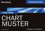 Visual Guide: Chartmuster