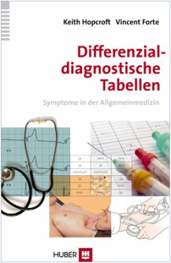 Differenzialdiagnostische Tabellen - Hopcroft, Keith; Forte, Vincent