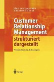Customer Relationship Management strukturiert dargestellt