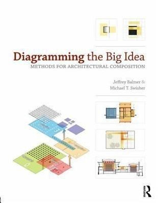 Diagramming the big idea von jeffrey balmer michael t for Home architecture analogy