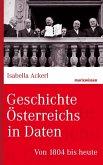 Geschichte Österreichs in Daten (eBook, ePUB)