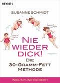 Nie wieder dick! (eBook, ePUB)