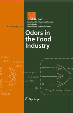 Odors in the Food Industry (eBook, PDF)