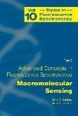 Advanced Concepts in Fluorescence Sensing (eBook, PDF)