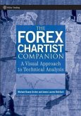 The Forex Chartist Companion (eBook, PDF)