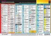 Info-Tafel-Set Verkehrszeichen