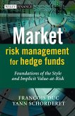 Market Risk Management for Hedge Funds (eBook, PDF)