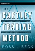 The Gartley Trading Method (eBook, ePUB)