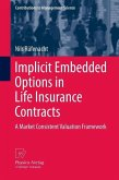 Implicit Embedded Options in Life Insurance Contracts (eBook, PDF)