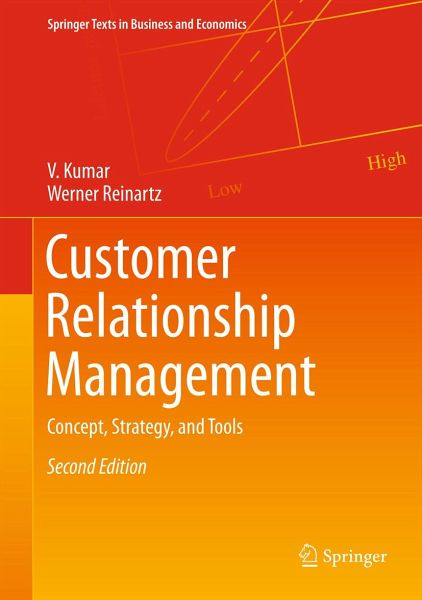 Discuss strategic management.pdf