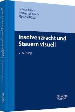 Insolvenzrecht und Steuern visuell