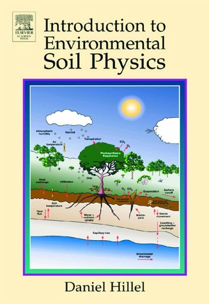Introduction to environmental soil physics ebook pdf for Introduction of soil