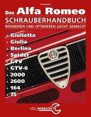 Alfa Romeo Schrauberhandbuch
