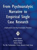 From Psychoanalytic Narrative to Empirical Single Case Research (eBook, PDF)