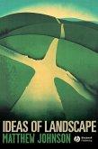 Ideas of Landscape (eBook, PDF)