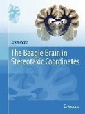The Beagle Brain in Stereotaxic Coordinates (eBook, PDF)
