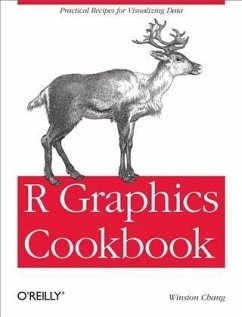 R Graphics Cookbook (eBook, PDF)