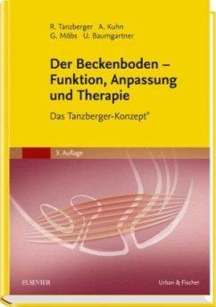 Der Beckenboden - Funktion, Anpassung und Therapie